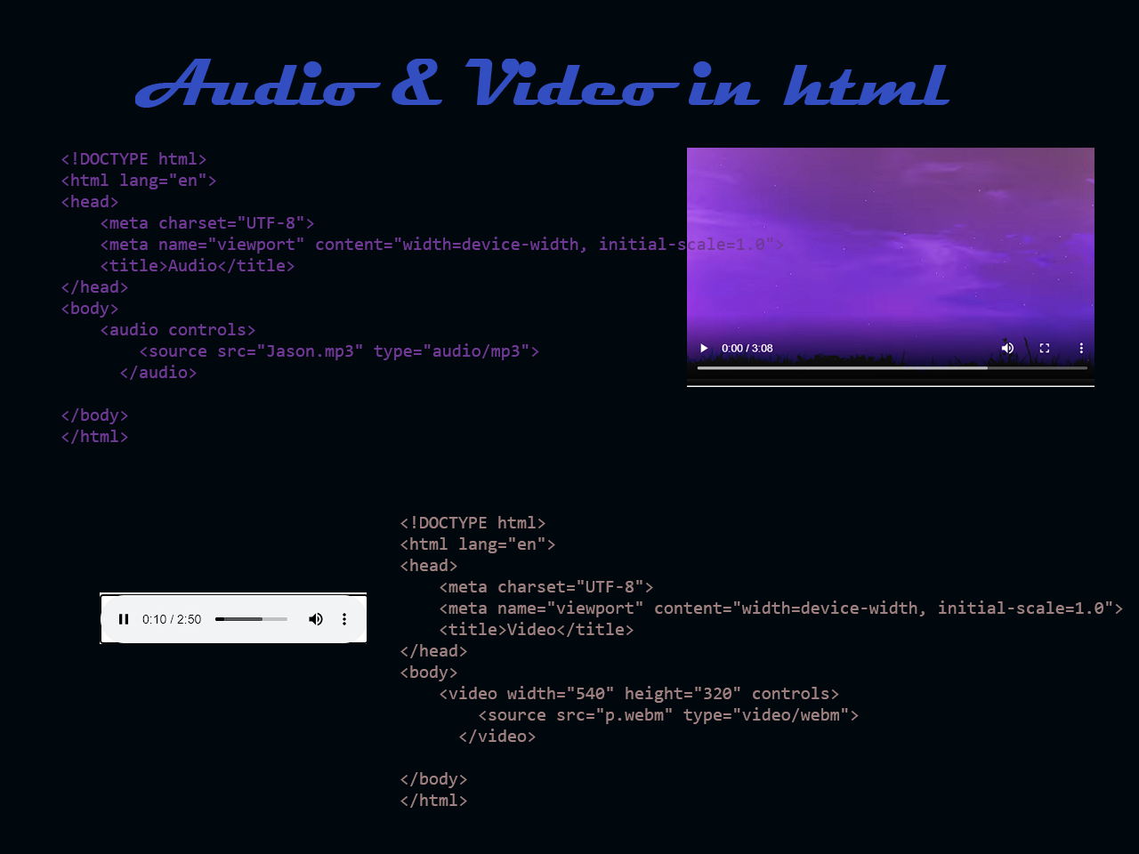 Audio & video in HTML with Source code
