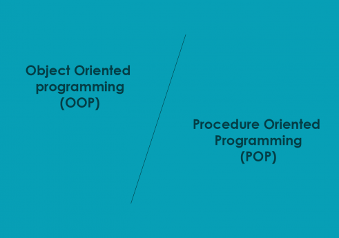Object oriented and Procedure oriented programming